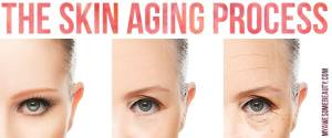 eye-skin-aging